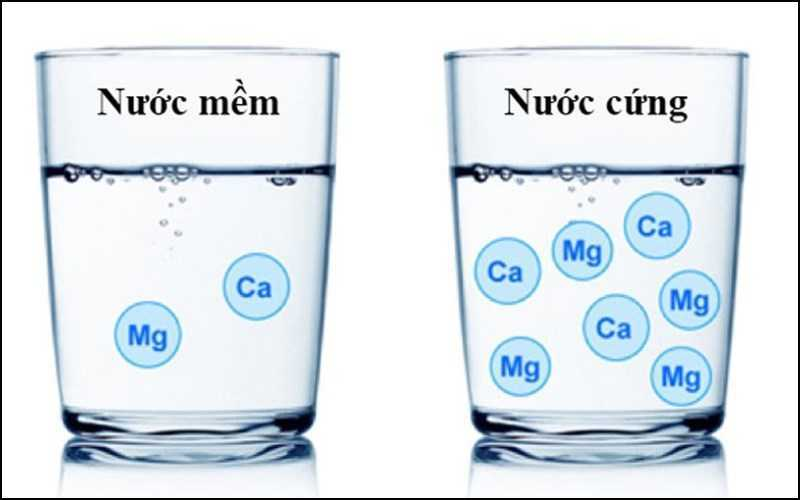 Không nên sử dụng nước cứng khi ngâm axit