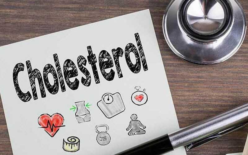 Kiểm soát lượng cholesterol của bạn